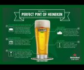 Perfect Pint Masterclasses